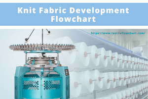 Knit Fabric Development