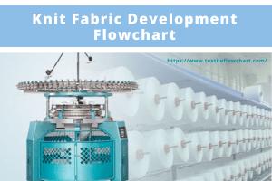 Knit Fabric Development