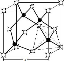Estructura diatómica fcc