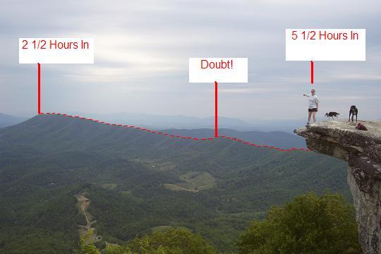 McAfee's Knob - Tinker Cliffs