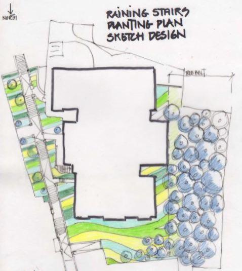 Planting Sketch Raining Stairs