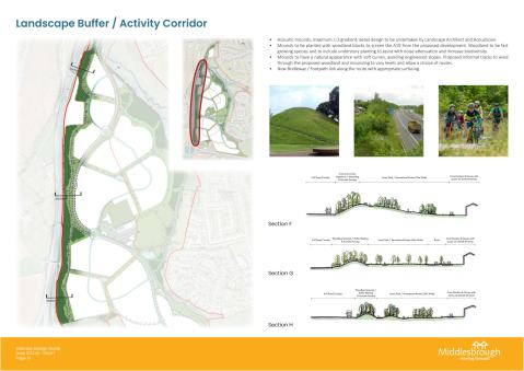 Landscape Design Code Page 10