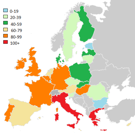 Debt of European countries in % of GDP