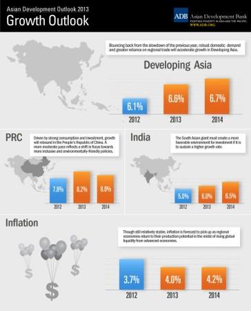 infographic-ADO-2013-GDP