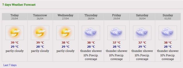 Heatwave in Bangkok