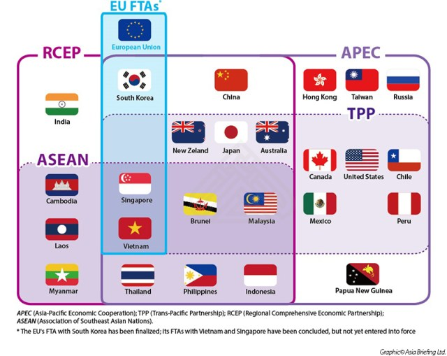 """The latest additions to the """"spaghetti bowl"""" of FTAs to which Vietnam is signatory to were the EU-Vietnam FTA and the TPP."""