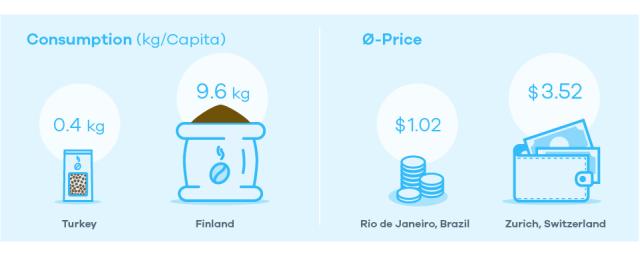 kaffee-illustration-en-dollar