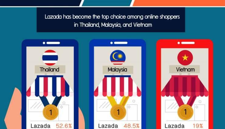 Thailand's Department of Business Development targets e