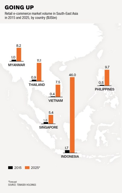 Key trends behind the growth in Asia-Pacific's industrial