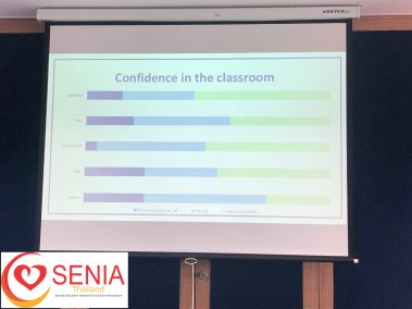 Confidence in the classroom Presentation