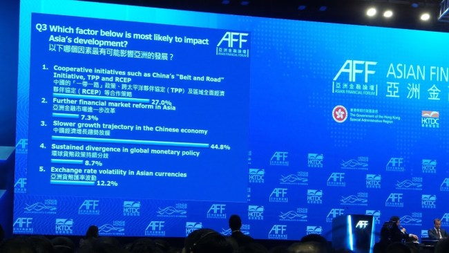 China's slower growth raises concern at the Asian Financial Forum