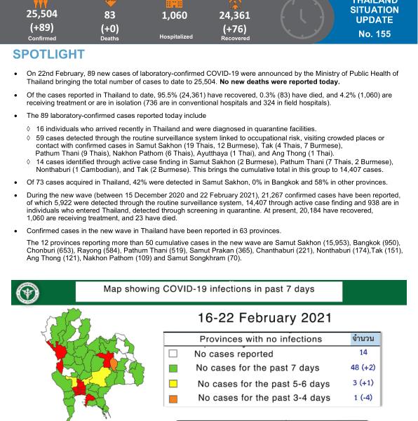 Maladie à coronavirus 2019 (COVID-19) Rapport de situation de l'OMS en Thaïlande - 22 février 2021 [EN/TH]