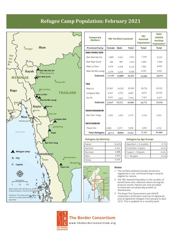 Thaïlande: populations des camps de réfugiés (février 2021)