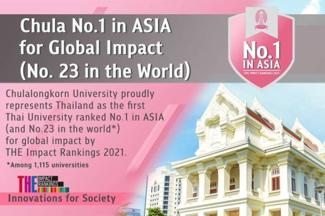 Chulalongkorn University No. 1 in Asia Global Impact
