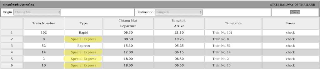 Chiang Mai Bangkok Train Schedule