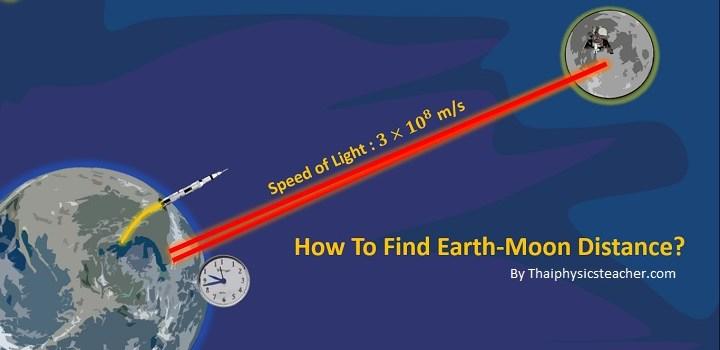 การหาระยะห่างระหว่างโลกและดวงจันทร์