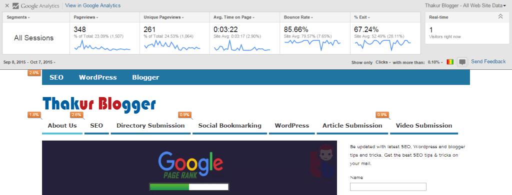 Google page analytics - chrome SEO extension | Thakur Blogger
