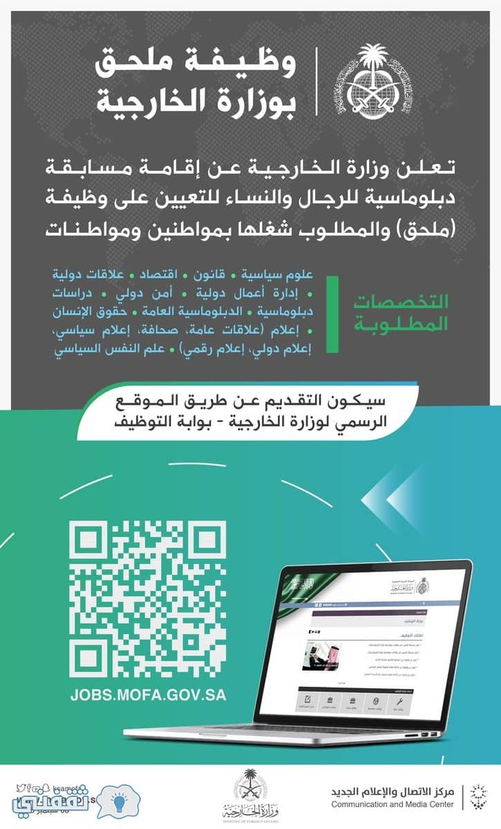 تقديم وظائف وزارة الخارجية عبر بوابة التوظيف للرجال والنساء ثقفنى