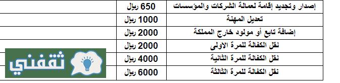 رسوم تجديد الإقامة 2020 بالمملكة العربية السعودية للوافدين ثقفنى