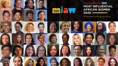 Most Influential African Women