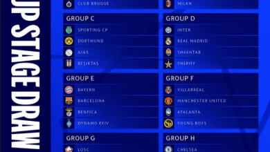 2021-22 UEFA Champions League Group Stage Draw Revealed: PSG to face Manchester City; Atletico Madrid vs Liverpool
