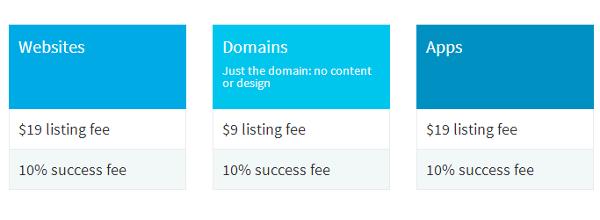 Flippa Reduces Listing Fee For Established Websites, Domains