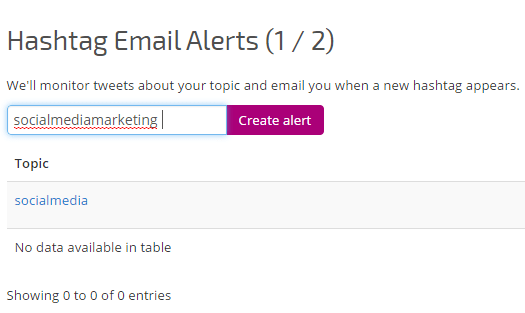 Create hashtag email alerts and notifications in RiteTag