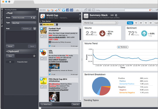 Manage your social media accounts using Radian6