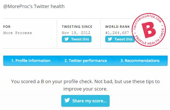Twitter profile score in Twitter Counter