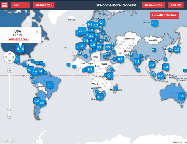 View Twitter statistics by country using TweepsMap