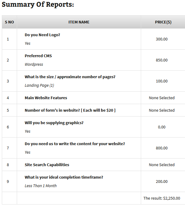 Report summary and pricing details are generated