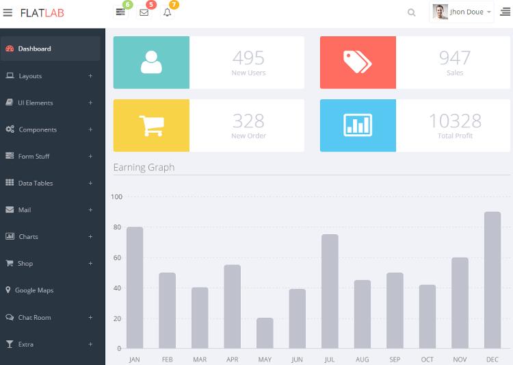 FlatLab HTML5 Admin Dashboard Template