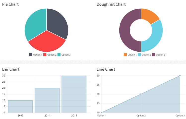 Responsive Charts WordPress Plugin