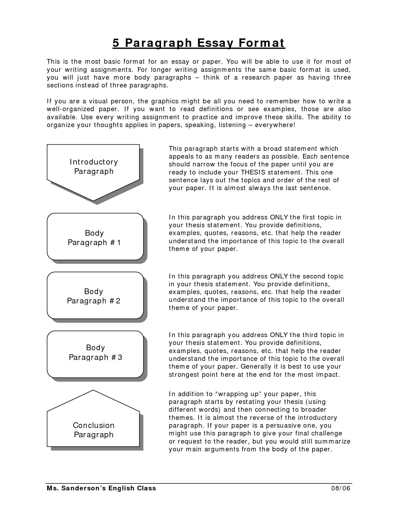 006 Basic Essay Format Example Thatsnotus
