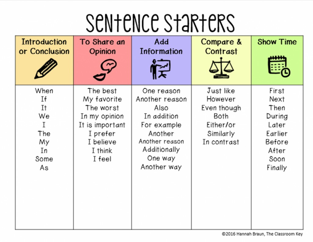 003 Argumentative Essay Sentence Starters Goldilocks And