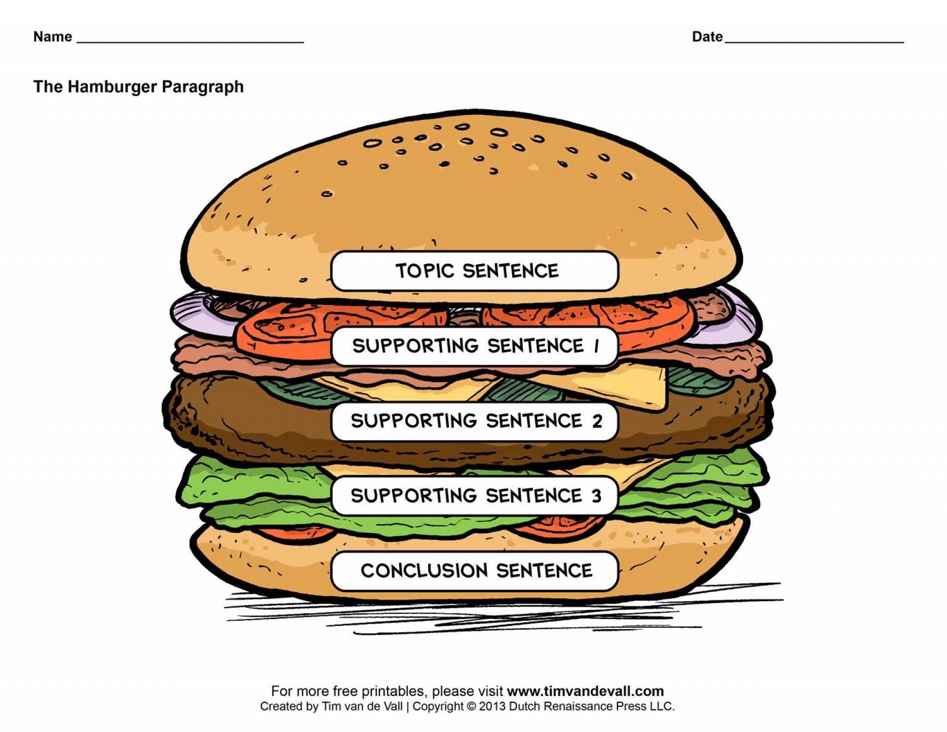 003 Hamburger Essay Thatsnotus