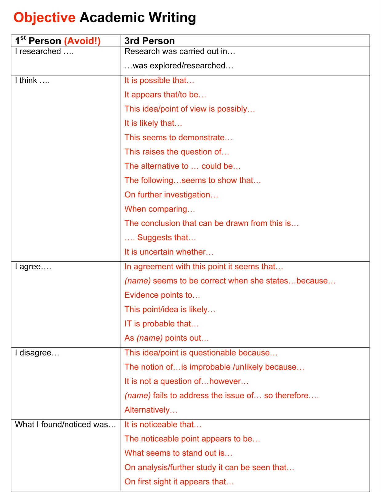026 Tips For Writing Narrative Essay Write In Minutes An