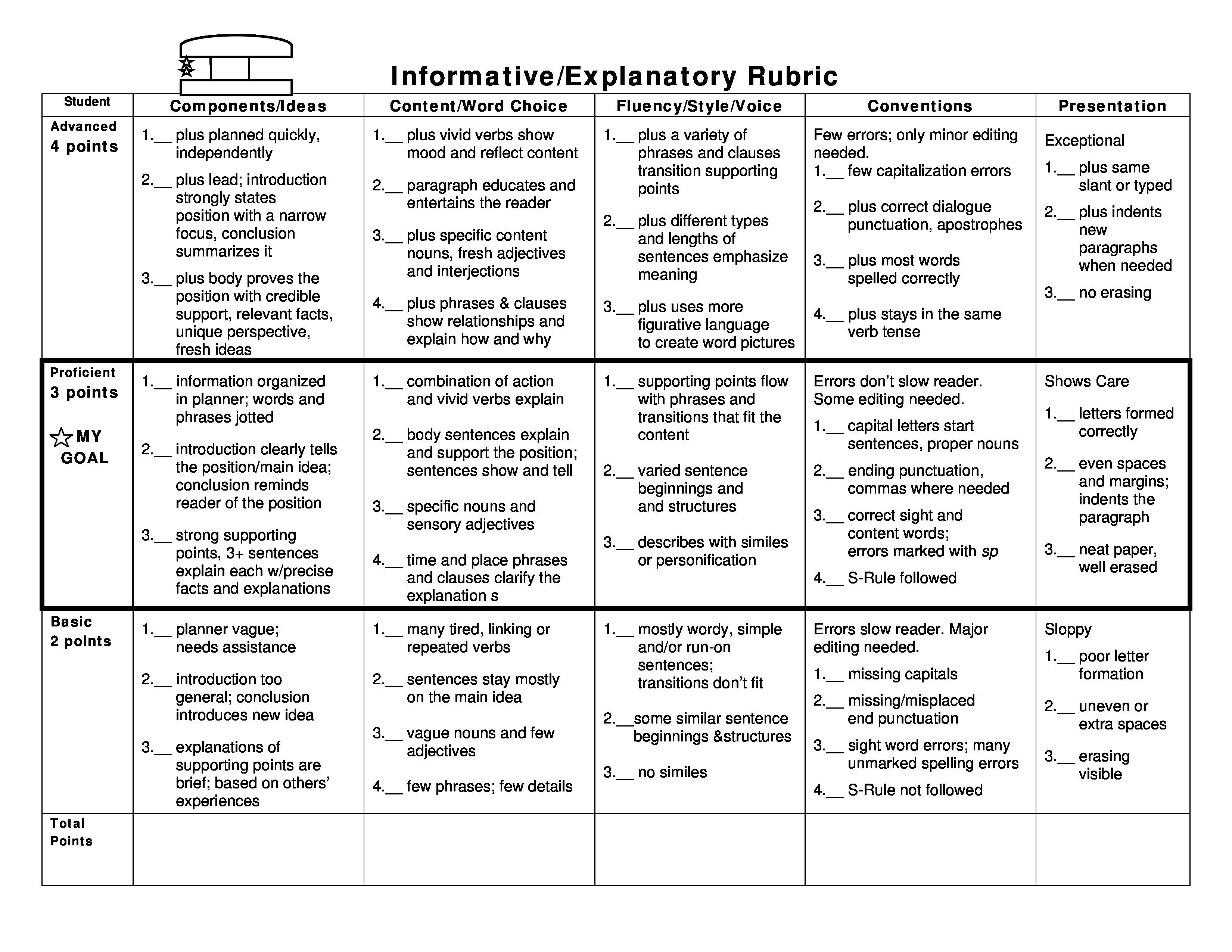 017 Gr3 Rub1 Informative Essay Rubric Thatsnotus