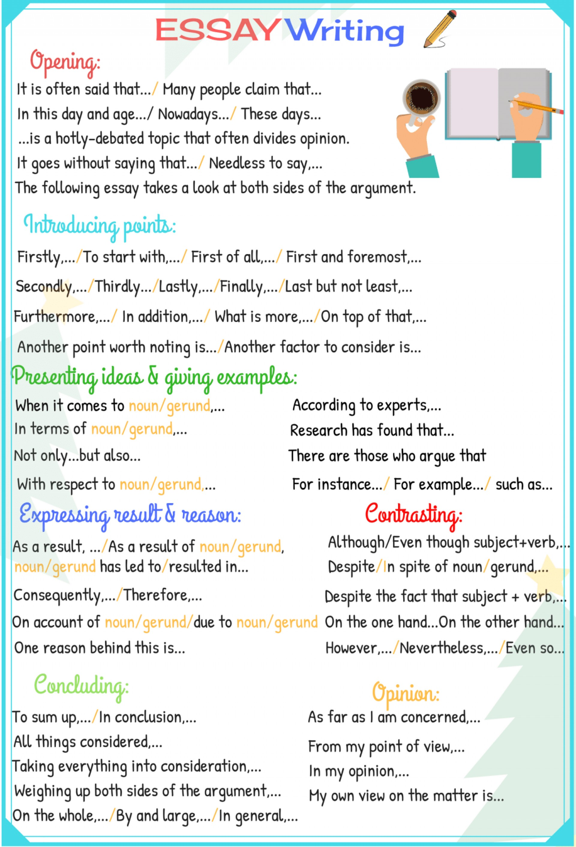 005 Esl How To Write An Essay Example Of Writing In