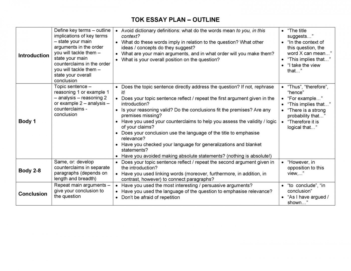009 Good 3rd Grade Writing Lesson Plans College Essay Plan