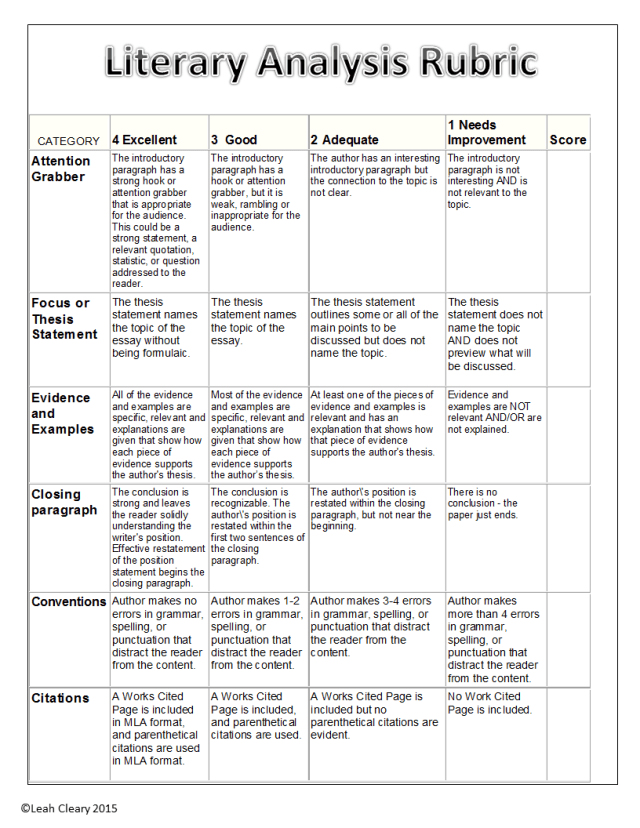 Process Of Writing A Thematic Analysis Essay : SAT / ACT Prep