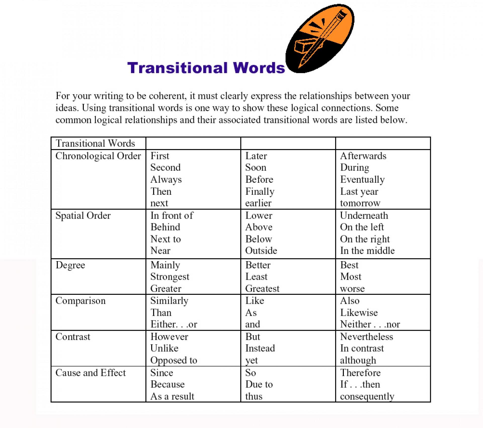 Marvelous Transition Words For Argumentative Essays
