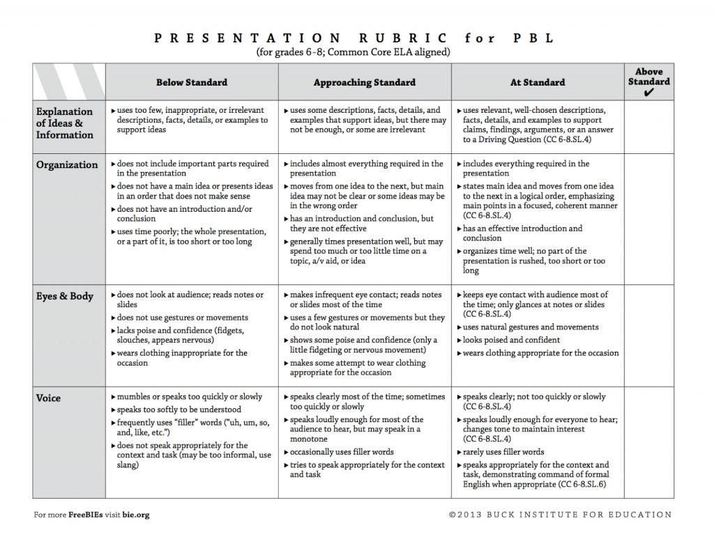 Sociology Current Events Worksheet