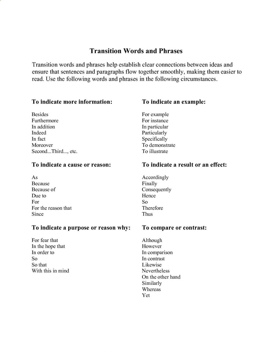 Outstanding Transitions In Essays Thatsnotus
