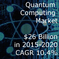 market research media - quantum computing