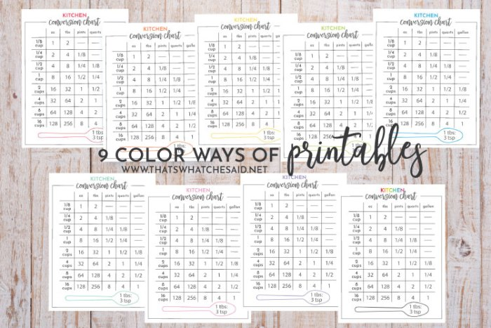 Cooking Conversion Table Free Printable Thats What Che Said