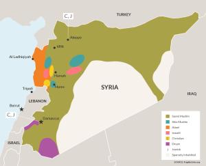 Religious demography of Syria