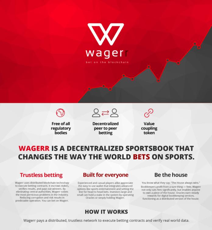 Wagerr Life Of Crypto