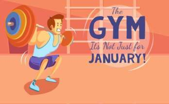 the gym is not for january