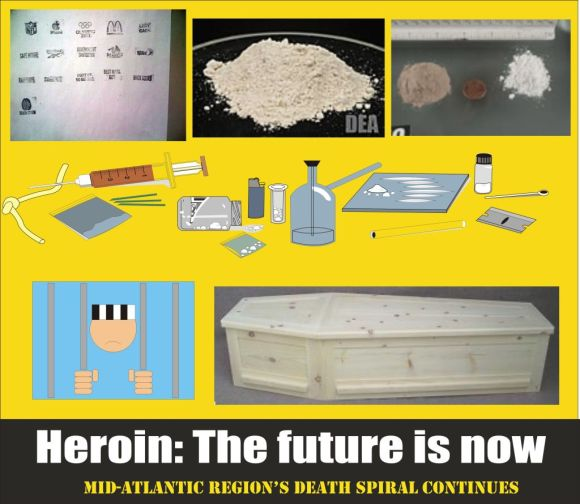 Heroin The Future is Now
